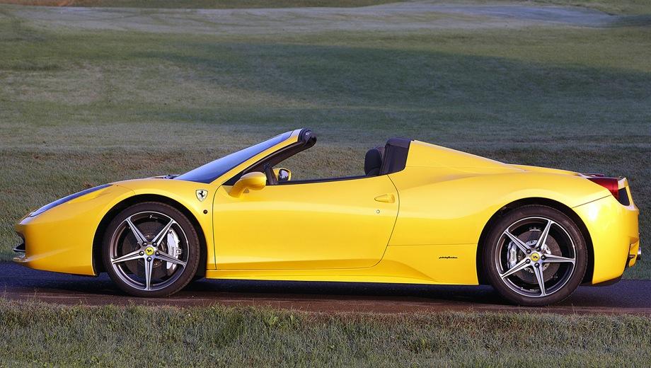 Ferrari 458 Spider. Выпускается с 2012 года. Одна базовая комплектация. Цена 12 547 919 руб.Двигатель 4.5, бензиновый. Привод задний. КПП: роботизированная.