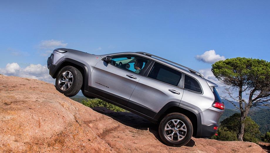 Jeep Cherokee. Выпускается с 2013 года. Пять базовых комплектаций. Цены от 2 169 000 до 2 819 000 руб.Двигатель от 2.0 до 3.2, бензиновый и дизельный. Привод полный. КПП: автоматическая.
