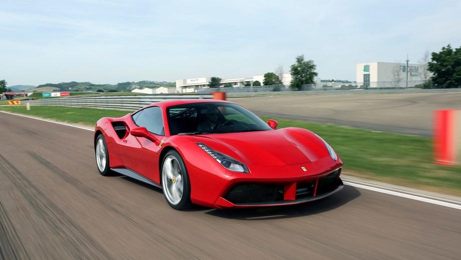 Ferrari 488 GTB. Выпускается с 2015 года. Одна базовая комплектация. Цена 20 000 000 руб.Двигатель 3.9, бензиновый. Привод задний. КПП: автоматическая.