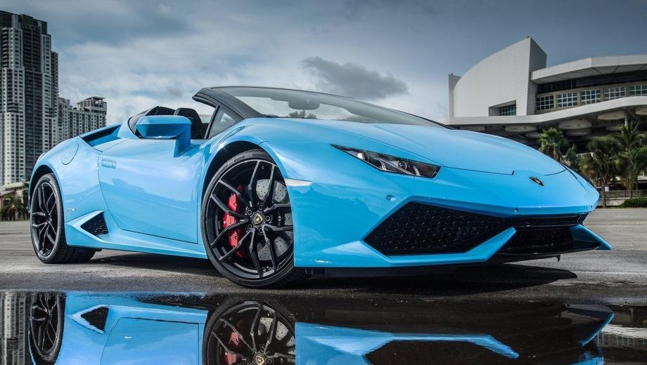 Lamborghini Huracan Spyder. Выпускается с 2014 года. Одна базовая комплектация. Цена 15 352 474 руб.Двигатель 5.2, бензиновый. Привод полный. КПП: роботизированная.