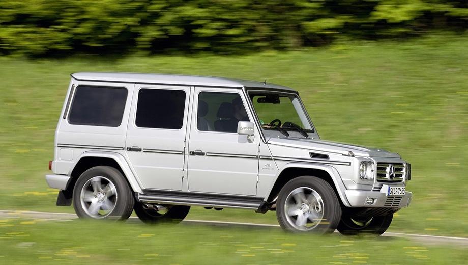 Mercedes-Benz G 55 AMG. Выпускается с 1990 года. Одна базовая комплектация. Цена 7 050 000 руб.Двигатель 5.4, бензиновый. Привод полный. КПП: автоматическая.