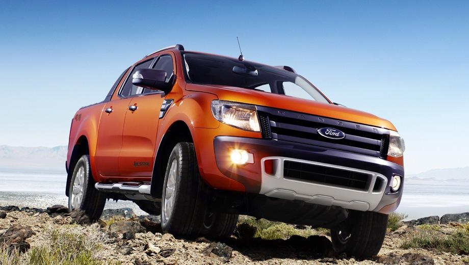 Ford Ranger. Выпускается с 2011 года. Шесть базовых комплектаций. Цены от 1 369 000 до 1 615 000 руб.Двигатель от 2.2 до 3.2, дизельный и бензиновый. Привод полный. КПП: механическая.